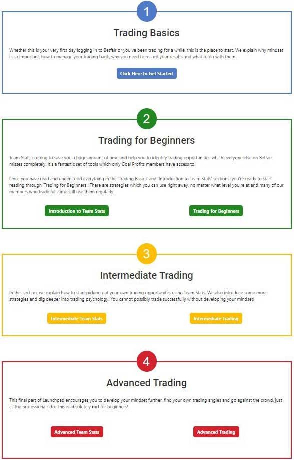 Launchpad football trading course sections