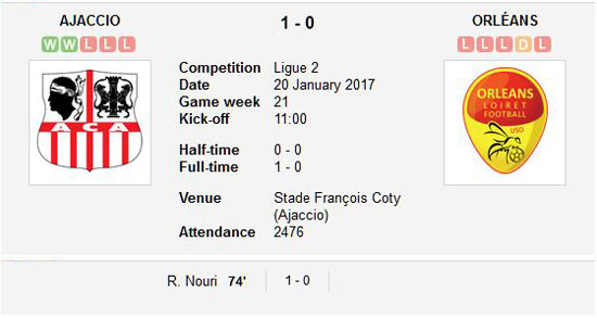 Final score in the French Ligue 2 game Ajaccio v Orléans