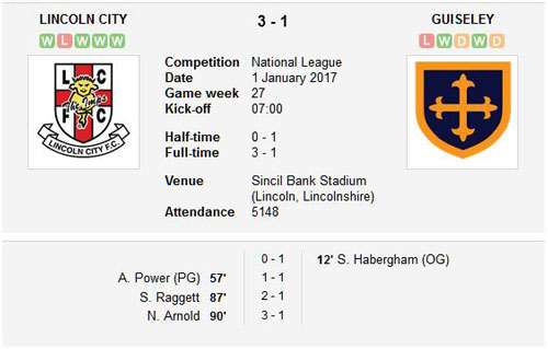 Lincoln City v Guiseley final score 1st January 2017
