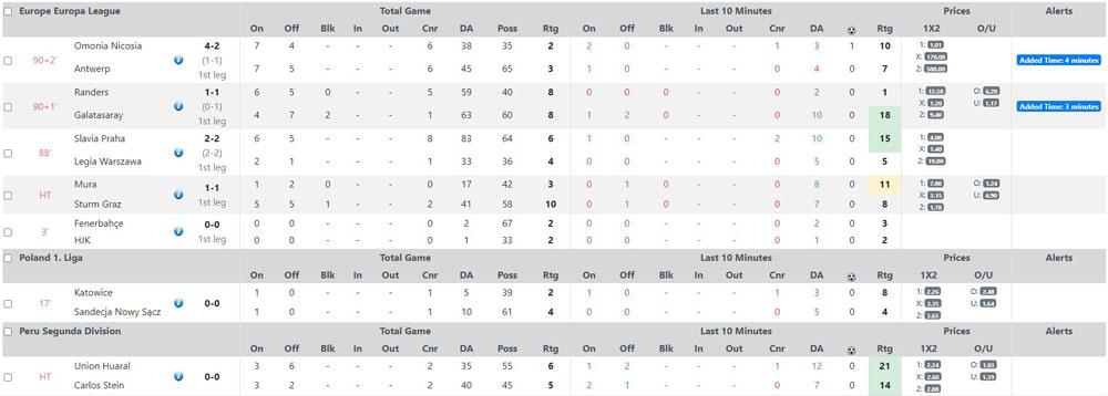 Live Stats Module at Goal Profits showing live Europa League fixtures
