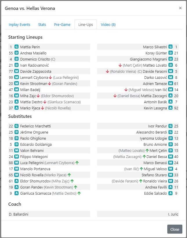 Live Stats Module: Line-Ups pop-up