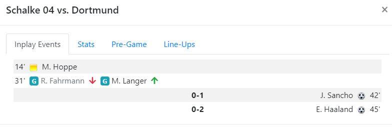 Live Stats Module example (Schalke v Dortmund): Goalkeeper substitution