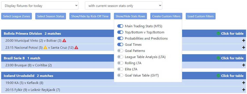 Team Stats page with Stats Rows filters open