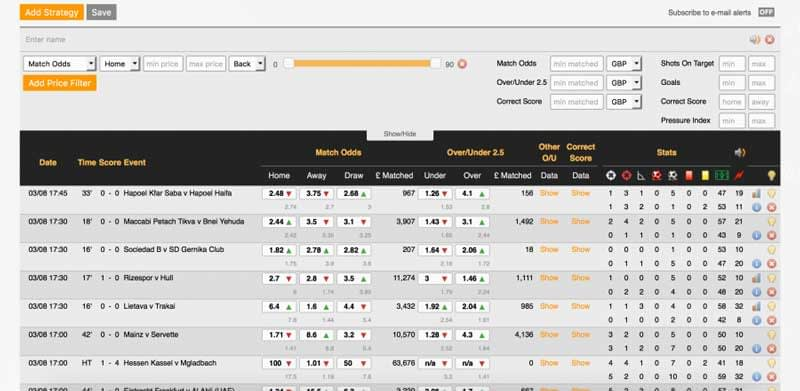 Inplay Trading Review: Scanner Interface