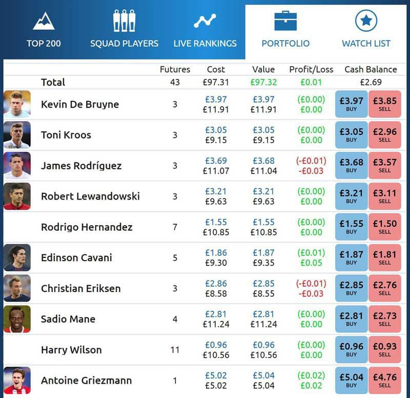 Football Index review portfolio