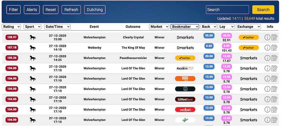 Betting Mastermind Review - Matched Betting Software