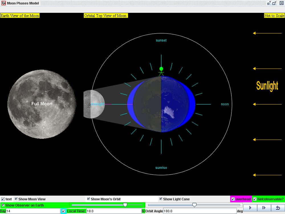 Diagram which shows how the moon produces tides on earth.