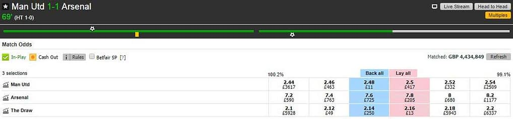 Manchester United v Arsenal Match Odds market on the Betfair betting exchange showing prices at 1-1.