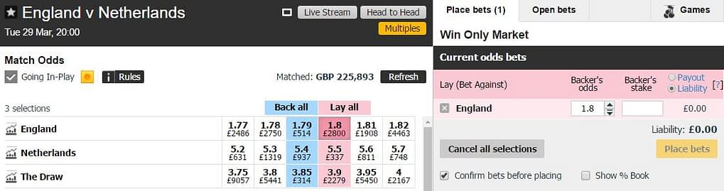 England v Netherlands lay bet in the Betfair match odds market
