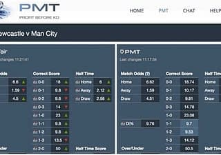 Pre-Match Trading Review
