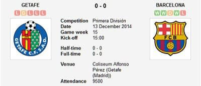 Final score showing Getafe 0 Barcelona 0.