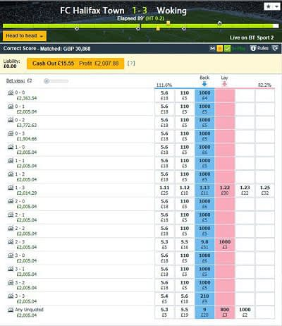 A Betfair correct score market for a match between Halifax Town and Woking with a green profit figure on every possible outcome.