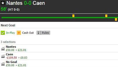 Nantes v Caen Betfair 'Next Goal' market in-play