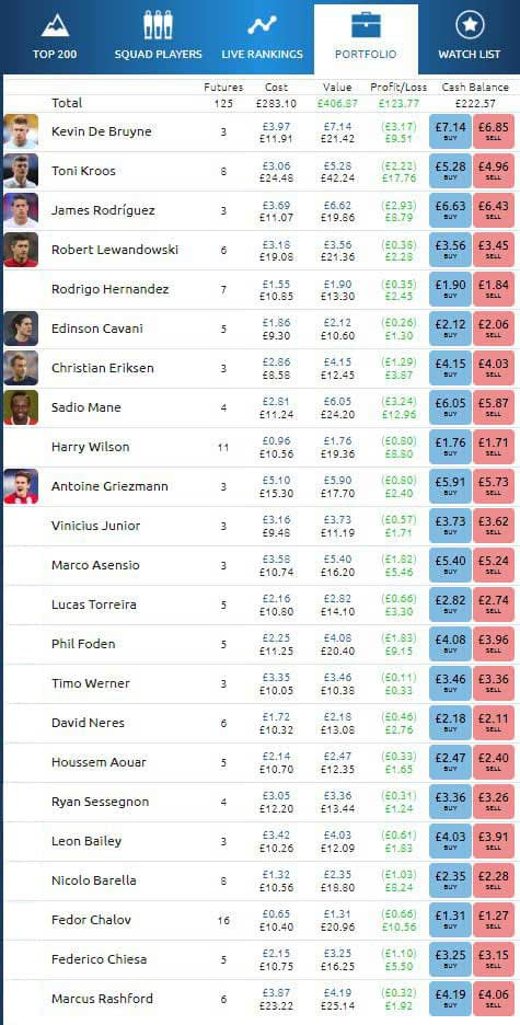 Football Index review