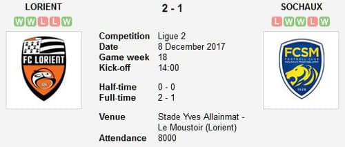 Lorient v Sochaux result