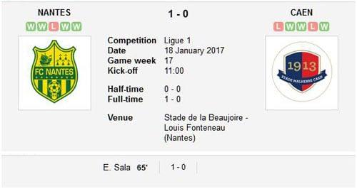 Nantes v Caen, French Ligue 1, final score
