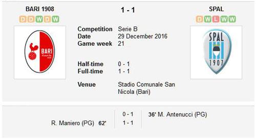 Bari v SPAL final score 29th December 2016