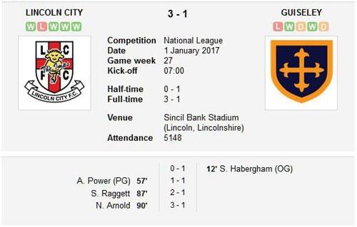 Lincoln City v Guiseley final score 1st January 2017