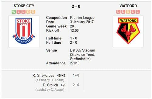 Stoke City v Watford final score 3rd January 2017