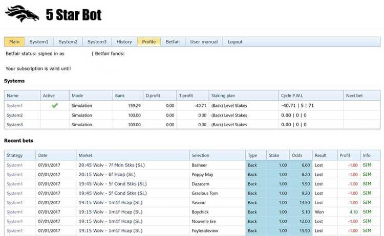 5 Star Bot Review: Automated Horse Racing Betting Software