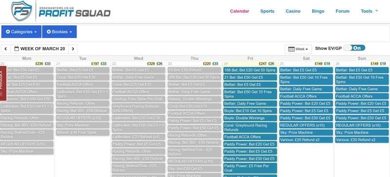 Profit Squad Review Calendar